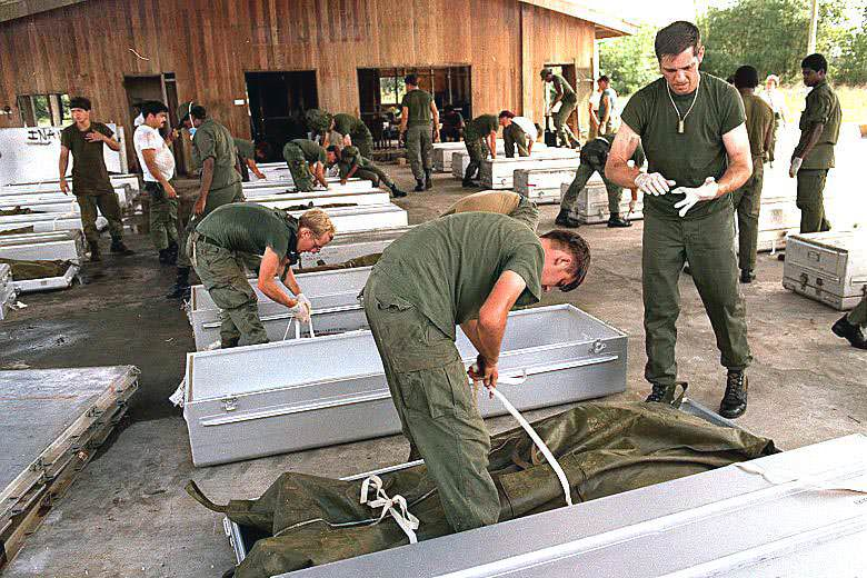 Jonestown bodies