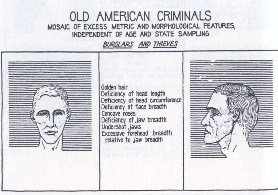 Phrenology in USA